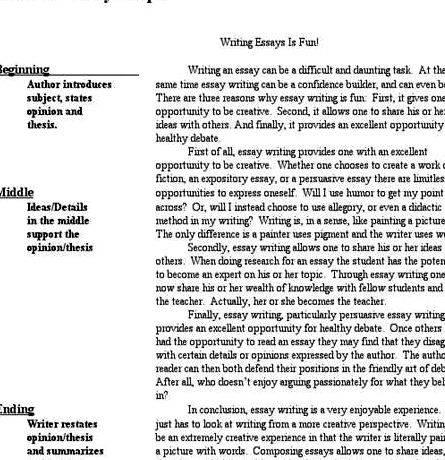 Short essay for college application online