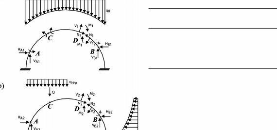Masonry arch bridge dissertation proposal is thrust into the abutments