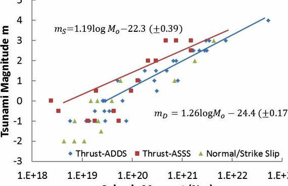 Mass effect 3 dark energy dissertation proposal example