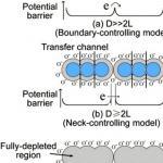 metal-oxide-gas-sensor-thesis-writing_3.png