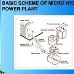 micro-hydro-power-plant-thesis-writing_2.jpg