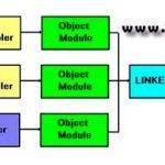 micro-wire-edm-thesis-writing_2.jpg