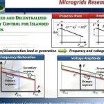 microgrid-control-phd-thesis-proposal_2.jpg