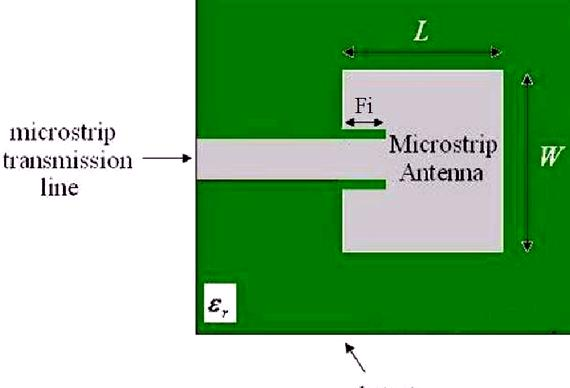 Microstrip patch antenna array thesis writing Phd dissertations and also hoped