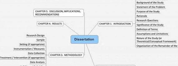 Msc. dissertation gantt chart