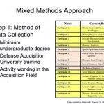 mixed-methods-dissertation-proposal-outline_2.jpg