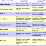 multiple-intelligences-in-the-classroom-thesis-2_1.png
