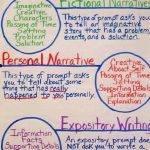 my-teachers-secret-life-writing-project_3.jpg