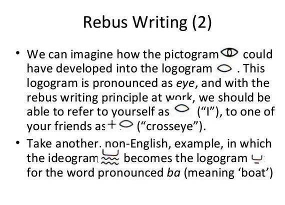 Writing linguistics paper