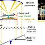 nanostructured-organic-solar-cells-thesis-proposal_2.jpg