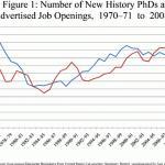 non-academic-jobs-history-phd-dissertations_2.gif