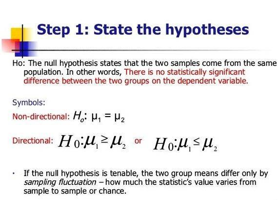 Null hypothesis in thesis writing would differ between