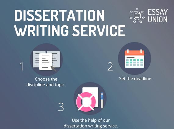 Buy a dissertation online survey