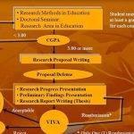 open-university-phd-thesis-proposal_3.jpg