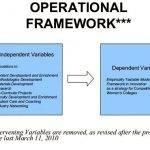 operations-research-phd-dissertation-proposal_2.jpg