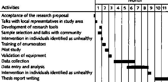Operations research phd dissertation sample Analytical study of inventory management