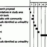 operations-research-phd-thesis-proposal_2.gif