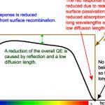 organic-solar-cell-phd-thesis-proposal_1.png