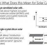 organic-solar-cells-thesis-proposal_2.jpg