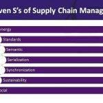 pdf-supply-chain-management-thesis-proposal_1.jpg