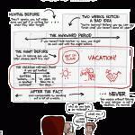 phd-comics-dissertation-committee-duties_1.gif