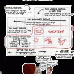 phd-comics-thesis-title-proposal-on-education_1.gif