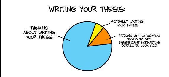 Phd comics writing your thesis at the