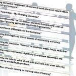 phd-dissertation-topics-in-human-resource_3.jpg