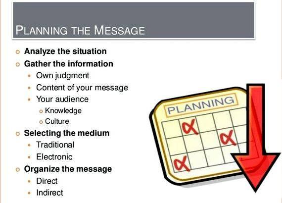 Planning writing business messages for business taken into full consideration