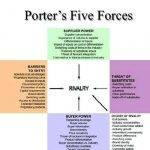 porters-5-forces-thesis-proposal_3.jpg