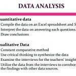 presenting-qualitative-data-dissertation-proposal_1.jpg