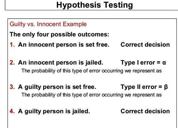Properly writing a hypothesis test ve selected