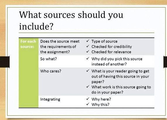 Purdue owl incorporating sources into your writing them as way stations