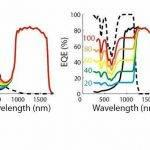 quantum-dot-infrared-photodetector-thesis-writing_3.jpg