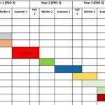 rackham-dissertation-timeline-for-university_3.jpg