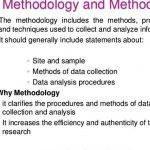 research-design-and-methodology-dissertation_1.jpg