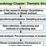 research-methodology-chapter-in-phd-thesis_1.jpg