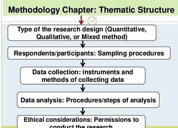 Phd thesis methodology section