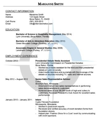 Resume writing services pearland tx newspaper Dynamic Resumes helped me
