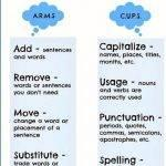 revising-your-writing-for-kids_2.jpg