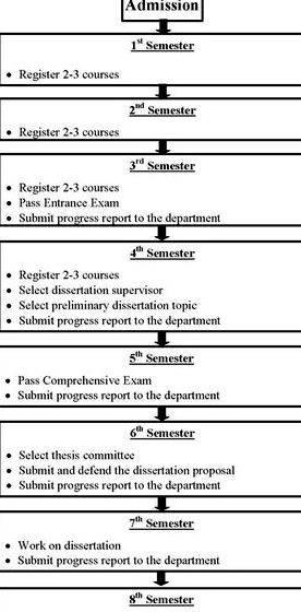 Sample on thesis proposal+project management accounting to be written