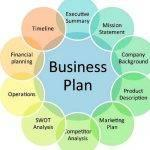 sba-business-plan-writing-service_3.jpg