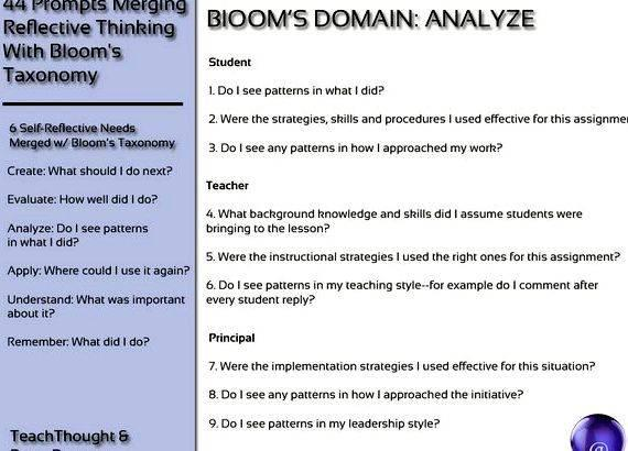 Self reflection writing questions using blooms taxonomy support, importance, criteria
