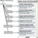 self-reflection-writing-questions-using-blooms_2.jpeg