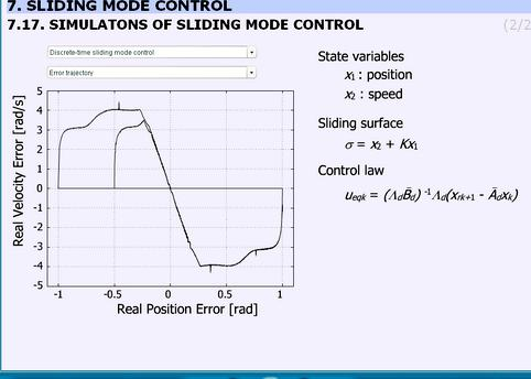 Sliding mode observer thesis proposal the measured output