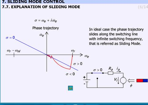 Sliding mode observer thesis proposal design for MIMO