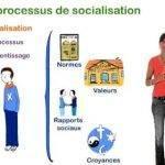 socialisation-primaire-et-secondaire-dissertation_3.jpg