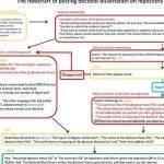 sociologie-des-organisations-dissertation-help_2.jpg