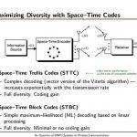 space-time-block-coding-thesis-writing_3.jpg