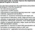 special-program-in-the-arts-thesis-proposal_3.jpg